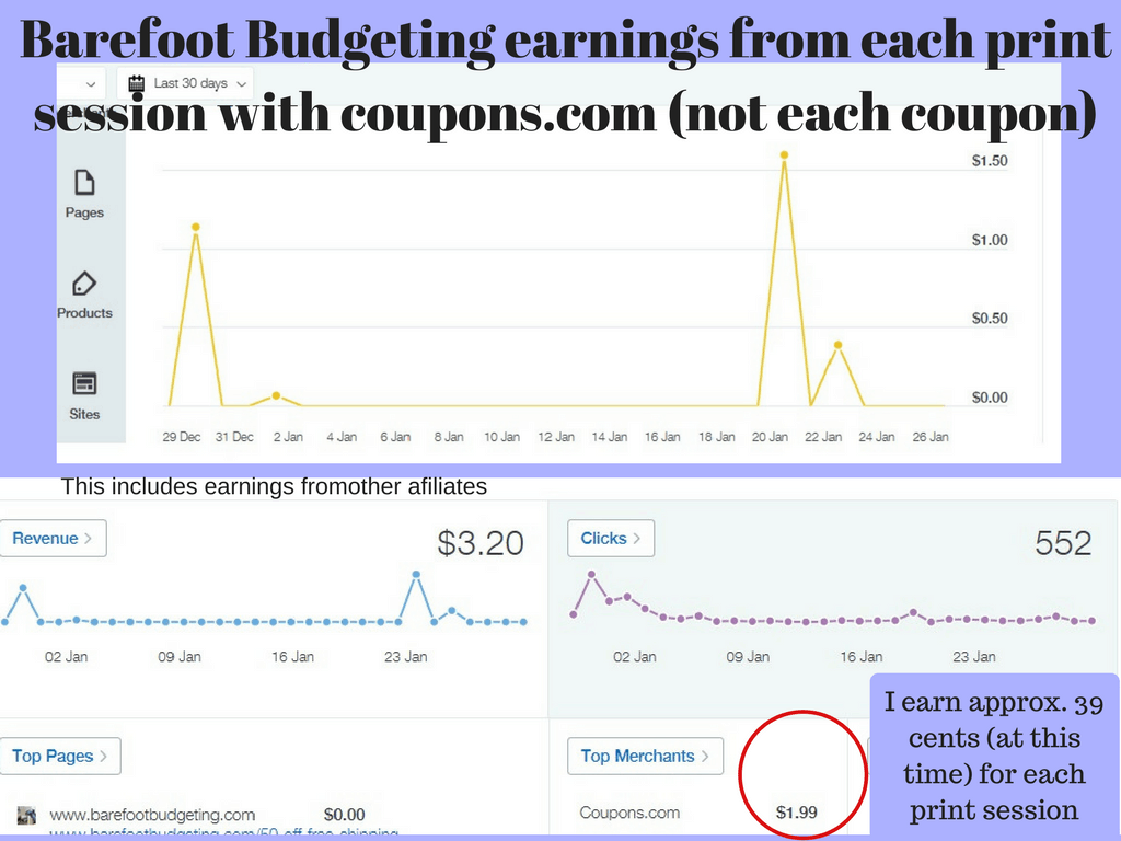 affiliate income from coupons dot com